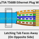 Rj45 Wiring Female Diagram   Electrical Schematic Wiring Diagram •   Wiring Diagram Cat5 To Female Usb