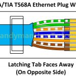 Rj45 Wiring Guide   Today Wiring Diagram   Wiring Diagram For Usb Rj11