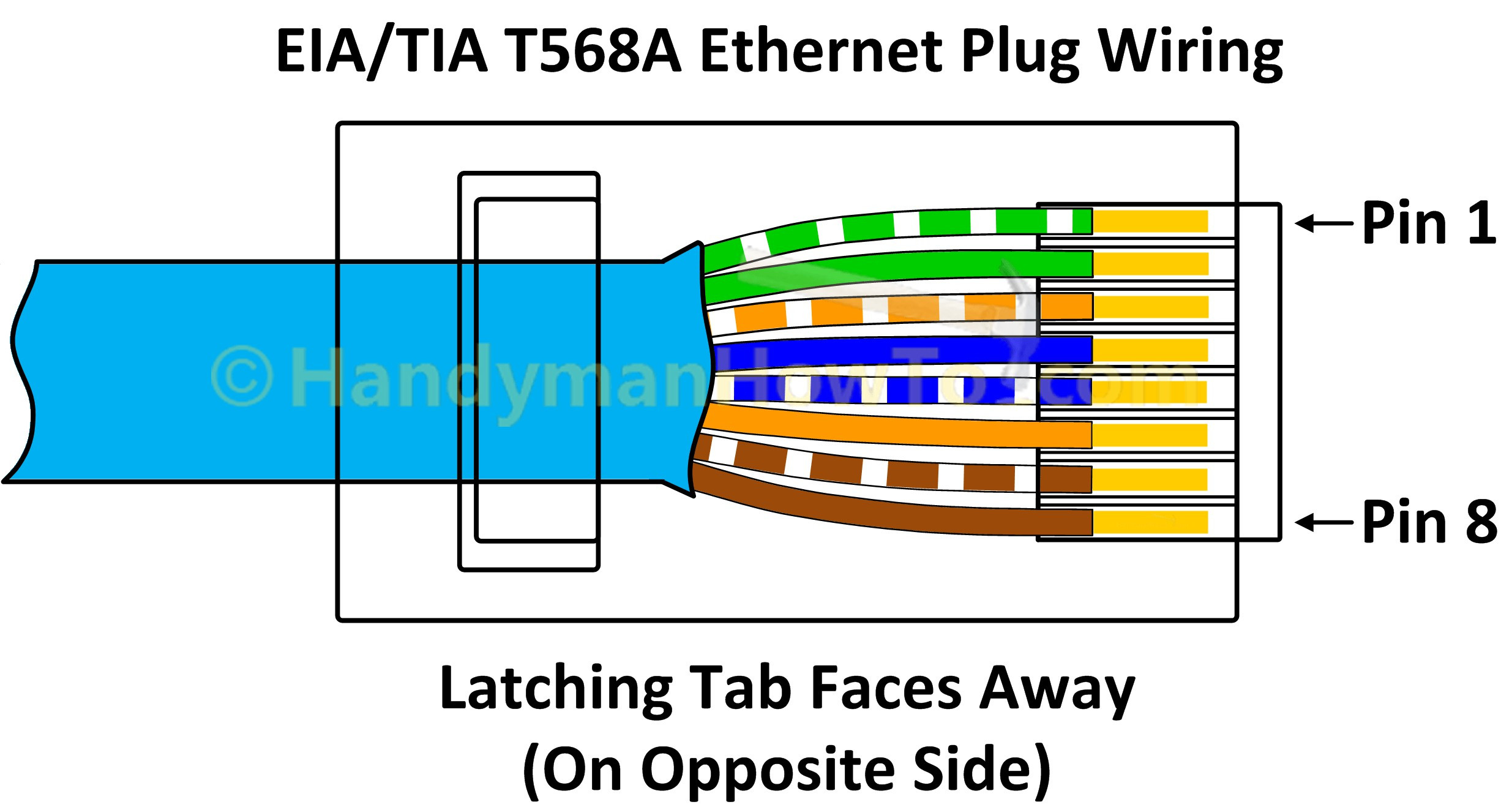 Rj45 Wiring Guide - Today Wiring Diagram - Wiring Diagram For Usb Rj11