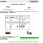 Rs 232 Db9 Pinout Diagram @ Pinouts.ru   Dell 9 Pin Serial To Usb Wiring Diagram