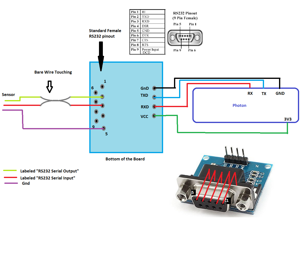 Rs232 Converter Only Works When I Cross The Wires - Hardware - Particle - Cllena Dual Usb Wiring Diagram