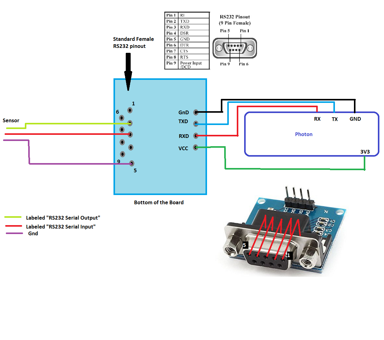 Rs232 Converter Only Works When I Cross The Wires - Hardware - Particle - Wiring Diagram Change 6 Pin Din Plug To Usb