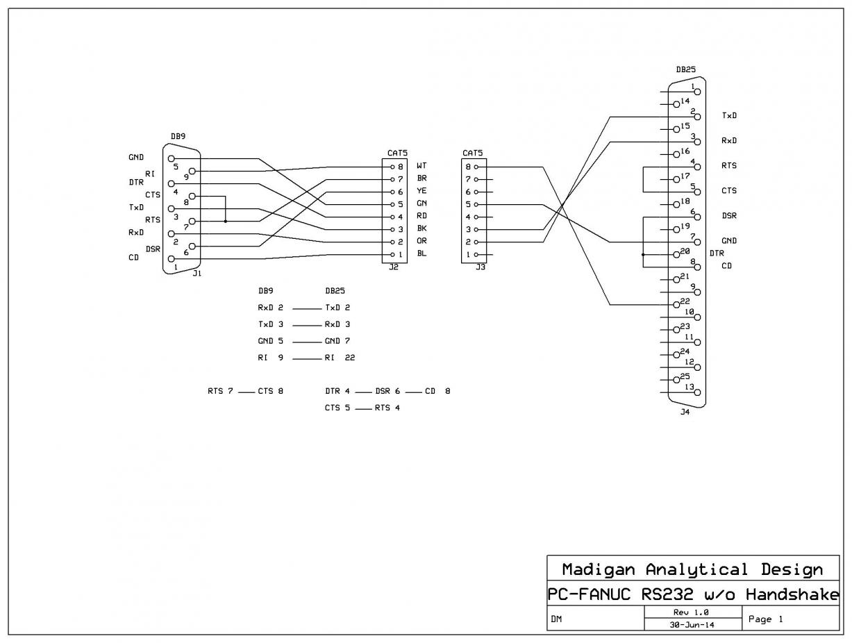 Rs232 Serial Adapter Wiring Diagram | Wiring Diagram - Rs232 To Usb Cable Wiring Diagram