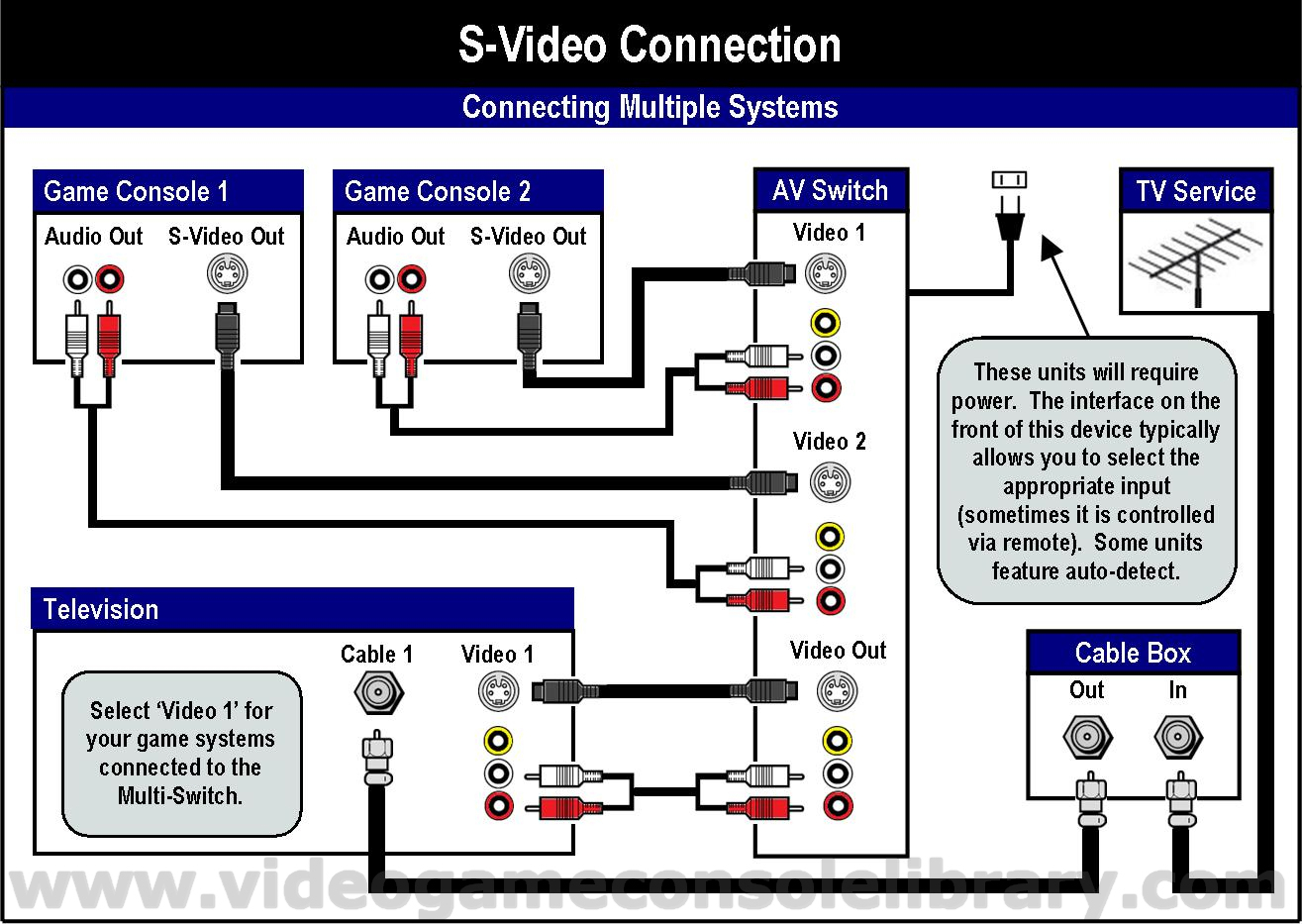 S Video To Vga Wiring Diagram | Wiring Diagram - Usb To Vga Wiring Diagram