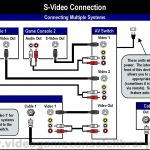 S Video To Vga Wiring Diagram | Wiring Diagram   Usb Wiring Diagram Audio And Video