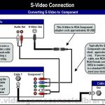S Video Tv Wiring Diagram   Great Installation Of Wiring Diagram •   S Video To Usb Wiring Diagram