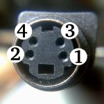 S Video   Wikipedia   Female Usb Cable Wiring Diagram