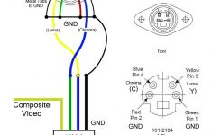 S Video Wiring Diagram – Wiring Diagram Explained – Usb A Wiring Diagram