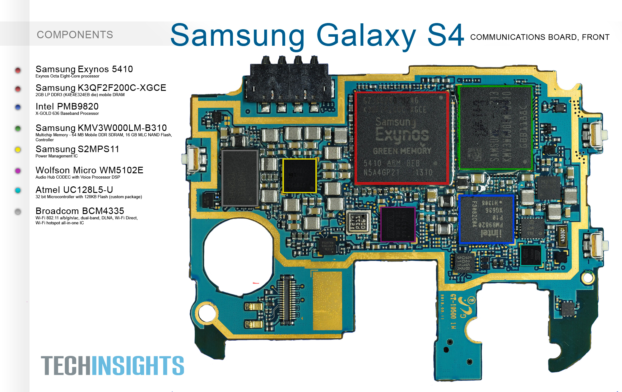 Samsung Galaxy S4 Schematic - Great Installation Of Wiring Diagram • - Usb To Samsung S4 Adapter Wiring Diagram
