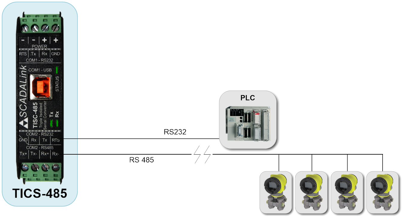 Scadalink Rs232 To Rs485 Converter - Class I Div 2 - Usb To Rs485 Converter Wiring Diagram