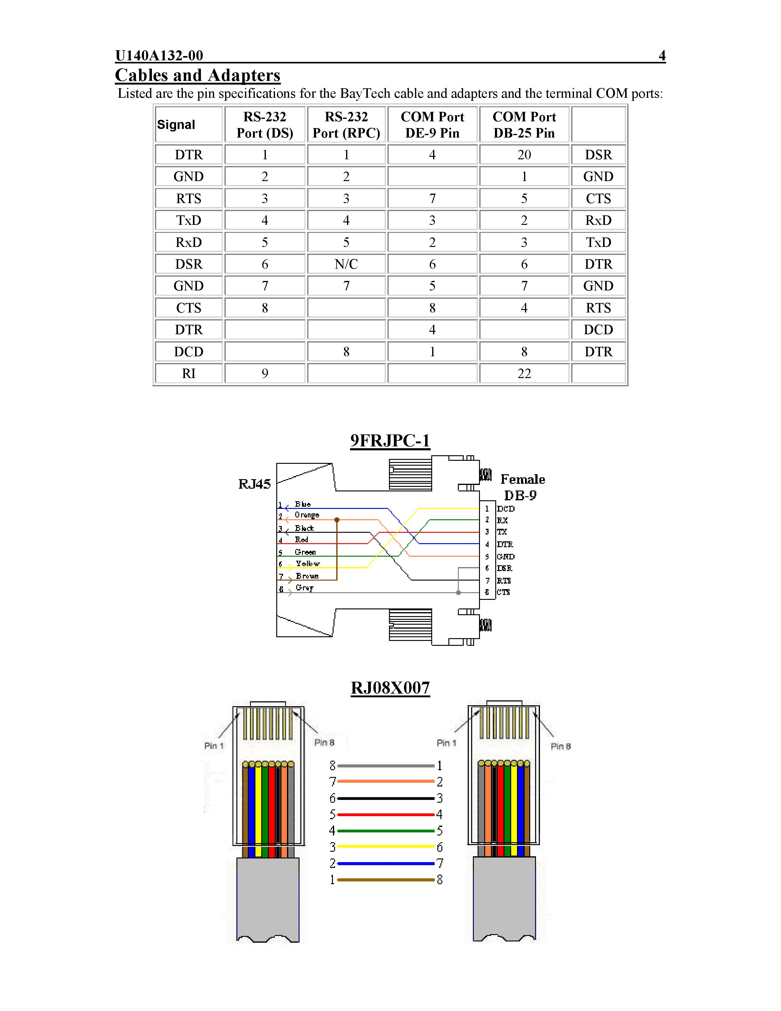 Serial - Can't Figure Out Eia-232 (Rj45) To Db9 Cable (Seems - Db9 To Usb Straight-Through Wiring Diagram