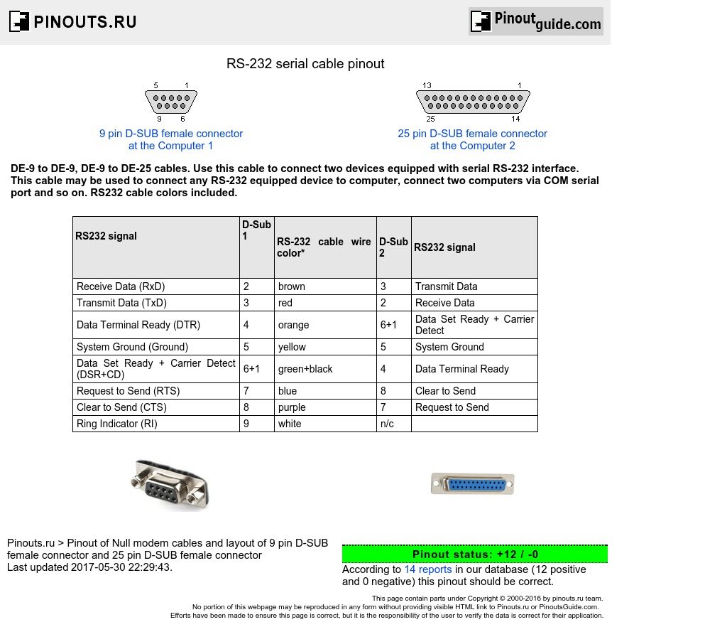 Serial Port Wiring Diagram Color | Wiring Diagram - Dell 9 Pin Serial To Usb Wiring Diagram