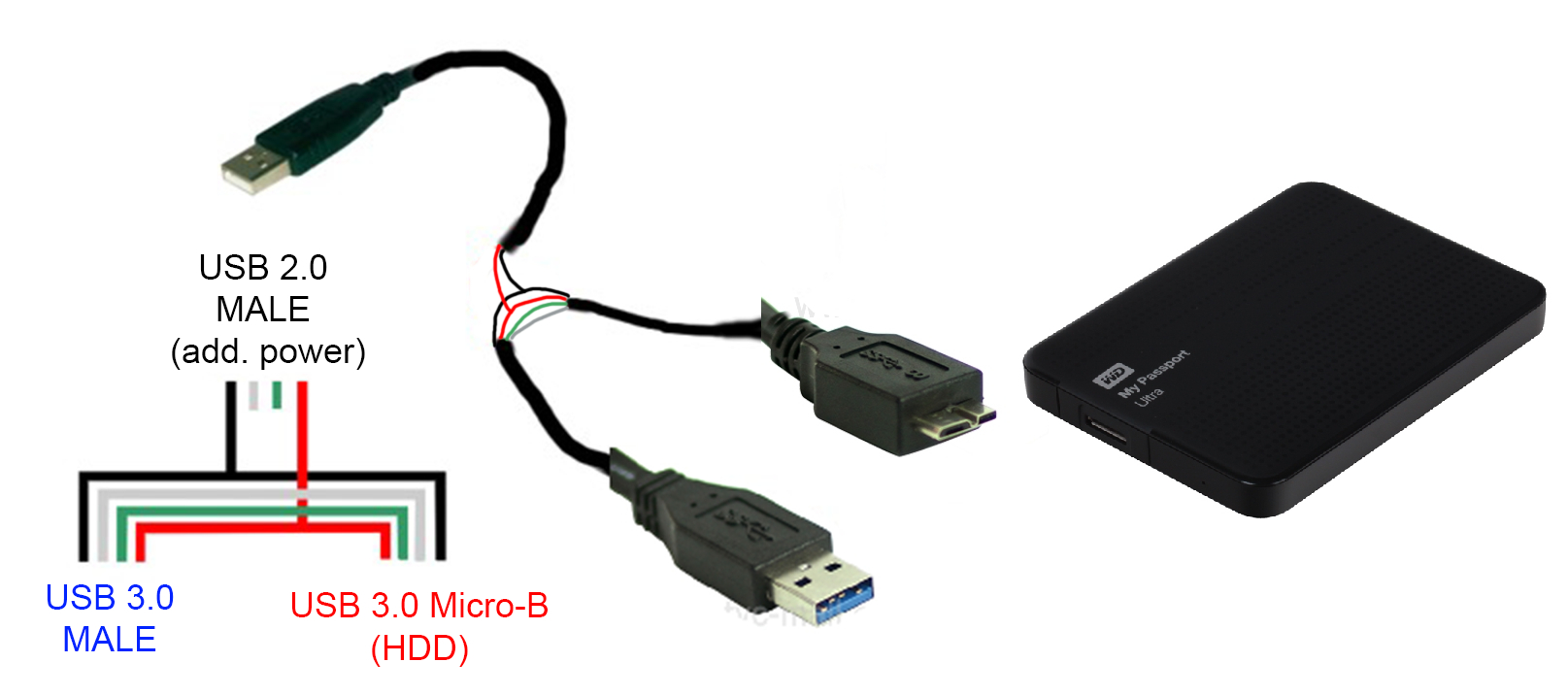 Soldering A Usb 3.0 Micro-B Y-Cable - Hardware & Software - Usb 3.0 Cable Wiring Diagram