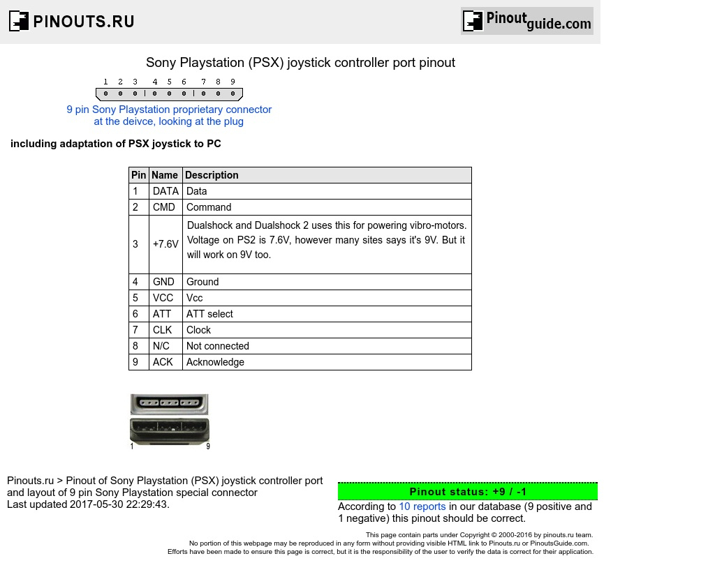 Sony Playstation (Psx) Joystick Controller Port Pinout Diagram - Usb Joystick Wiring Diagram