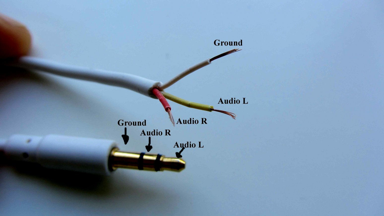 Stereo Jack To Usb Wiring Diagram | Manual E-Books - Usb To Stereo Jack Wiring Diagram