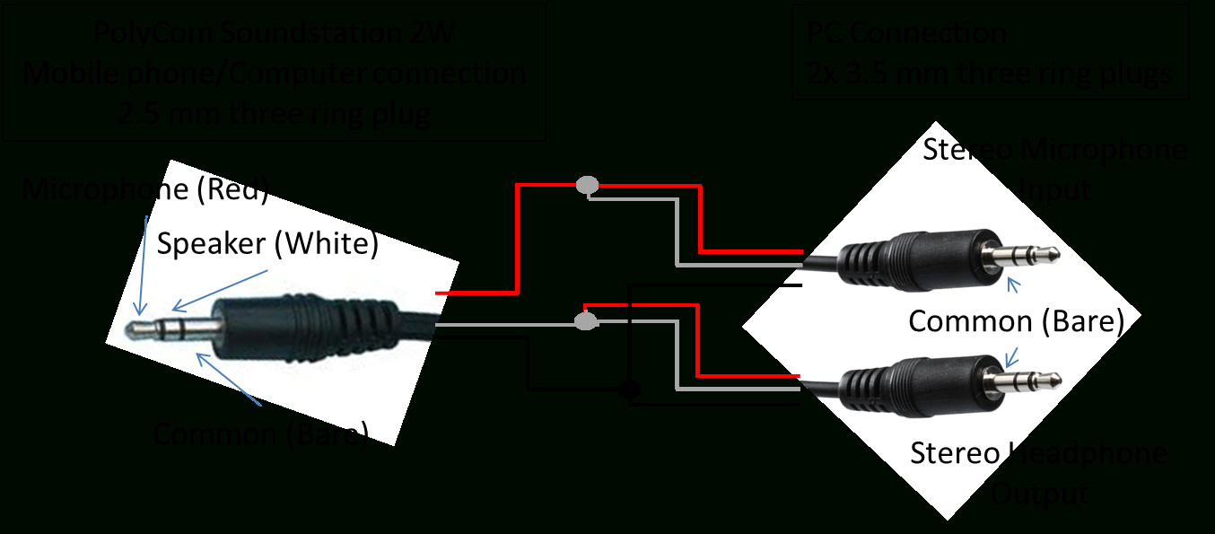 Stereo Jack To Usb Wiring Diagram | Wiring Diagram - Usb Headphone Wiring Diagram