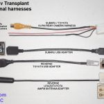 Subaru Fujitsu Ten Navigation Transplant Harness   2015 Subaru Usb Wiring Diagram