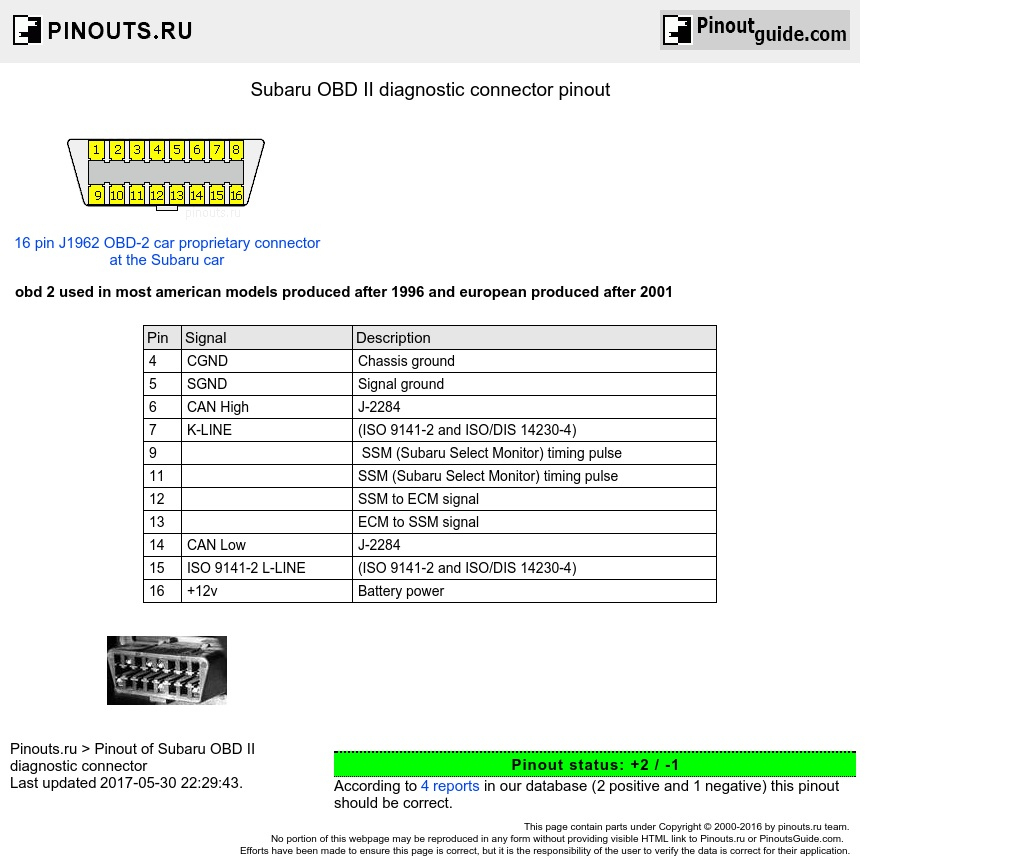 Subaru Obd Ii Diagnostic Connector Pinout Diagram @ Pinoutguide - Obd Ii Style Data Link Connector To Usb Wiring Diagram