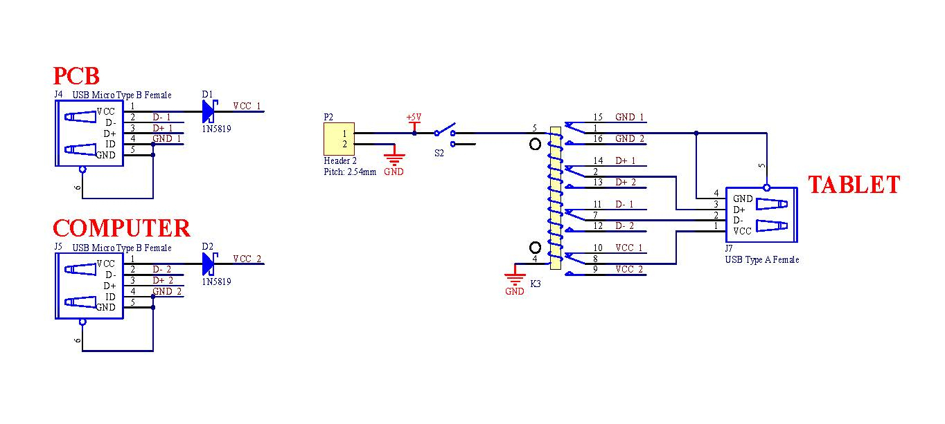 Switch Wiring Diagram Usb Hub | Wiring Diagram - Usb Hub Wiring Diagram