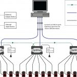 They Are Cross Over Usb 2 0 Wiring Diagram | Wiring Diagram   Mini Usb Port Wiring Diagram