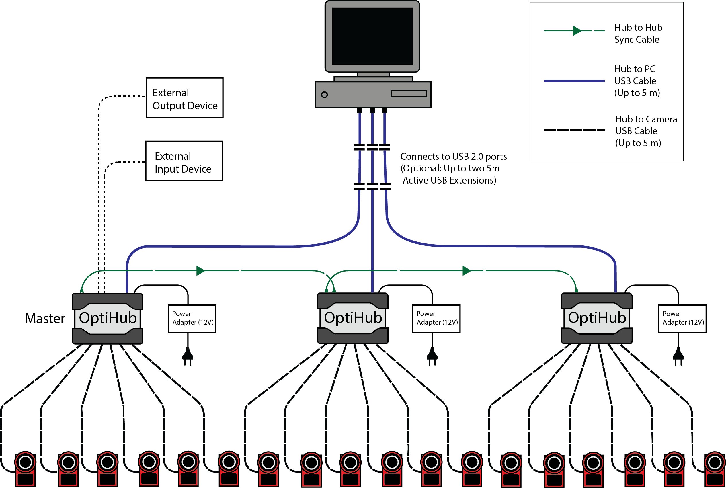 They Are Cross Over Usb 2 0 Wiring Diagram | Wiring Diagram - Mini Usb Port Wiring Diagram
