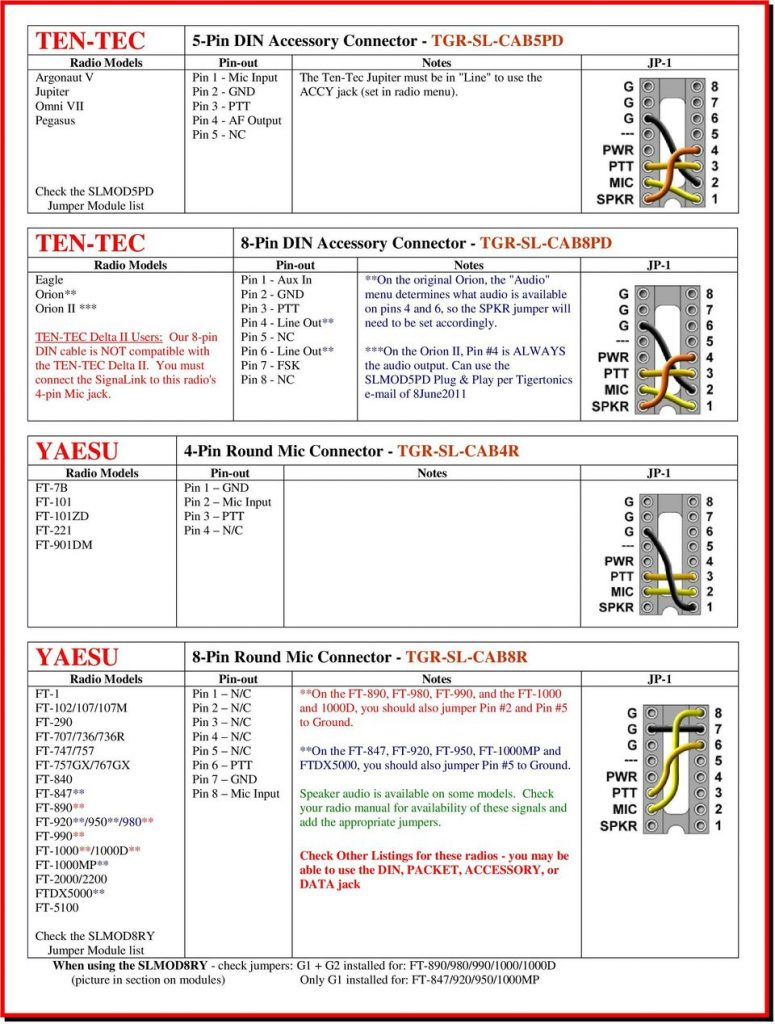 ch pro pedals usb wiring diagram tigertronics signalink usb digital interface - cable ...
