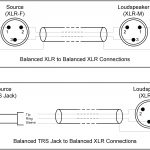 Tip Ring Jack Wiring Diagram | Wiring Library   Usb To Xlr Wiring Diagram