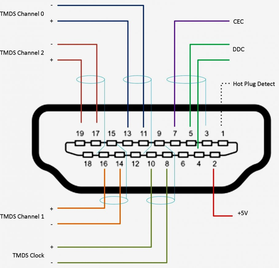 Unique Hdmi Wire Diagram File Mhl Micro Usb Hdmi Wiring Svg - Female Usb To Hdmi Wiring Diagram