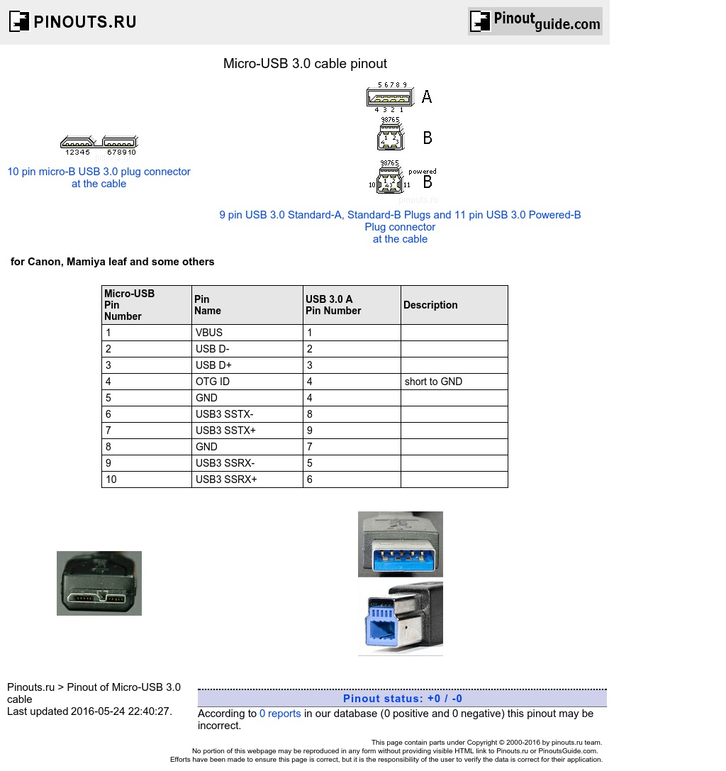 Usb 1 0 Cable Wiring Diagram | Manual E-Books - Standard Usb Wiring Diagram