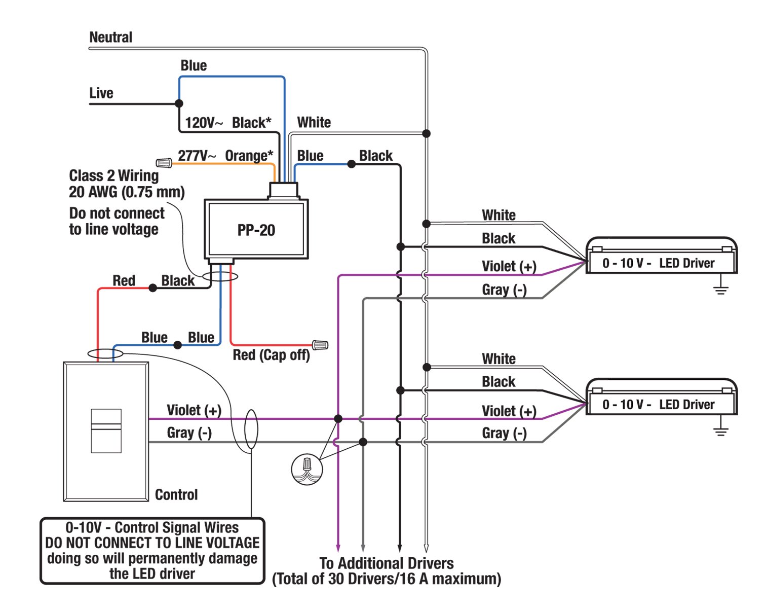 Usb 12 Volt Wiring Diagram Along With 3 Way | Wiring Diagram - Wiring Diagram 12 Volt To Usb