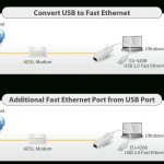 Usb 2.0 Fast Ethernet Adapter | Edimax   Edimax   How To Hookup Eathernet To Usb Wiring Diagram