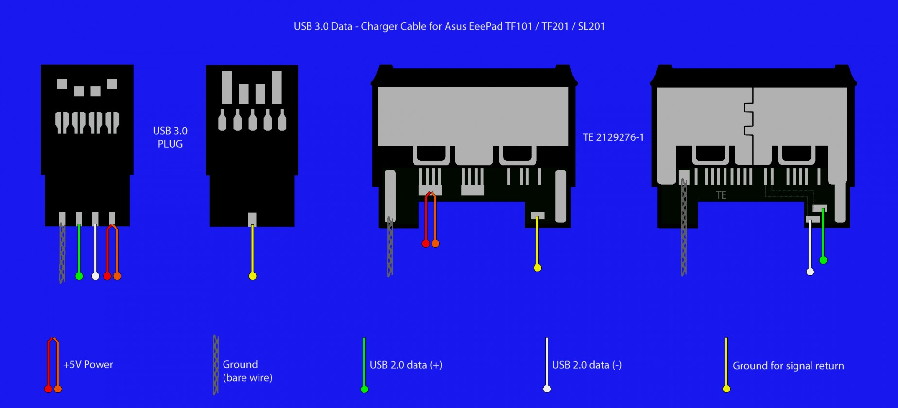 Usb 2 0 Wire Diagram | Best Wiring Library - Usb 2 Wiring Diagram