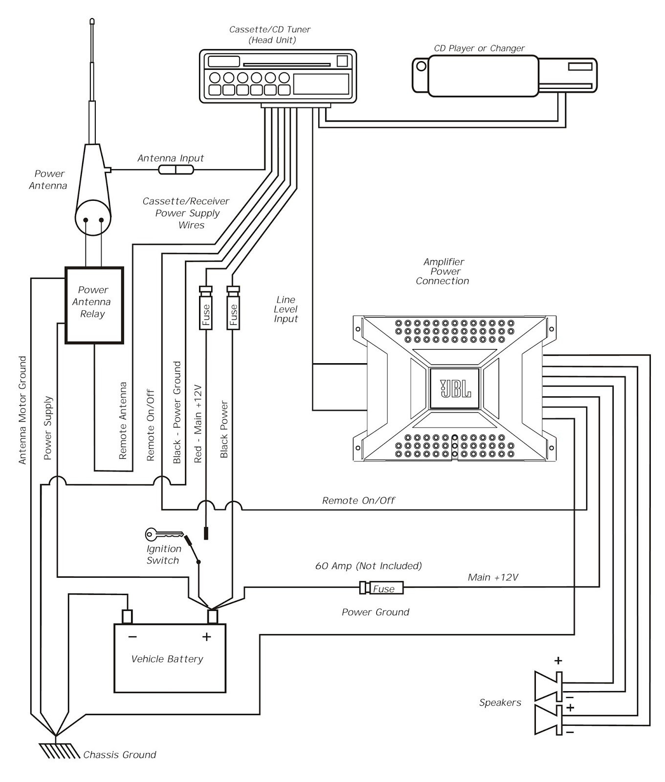Usb 2 0 Wiring Diagram | Best Wiring Library - Usb 2 Wiring Diagram