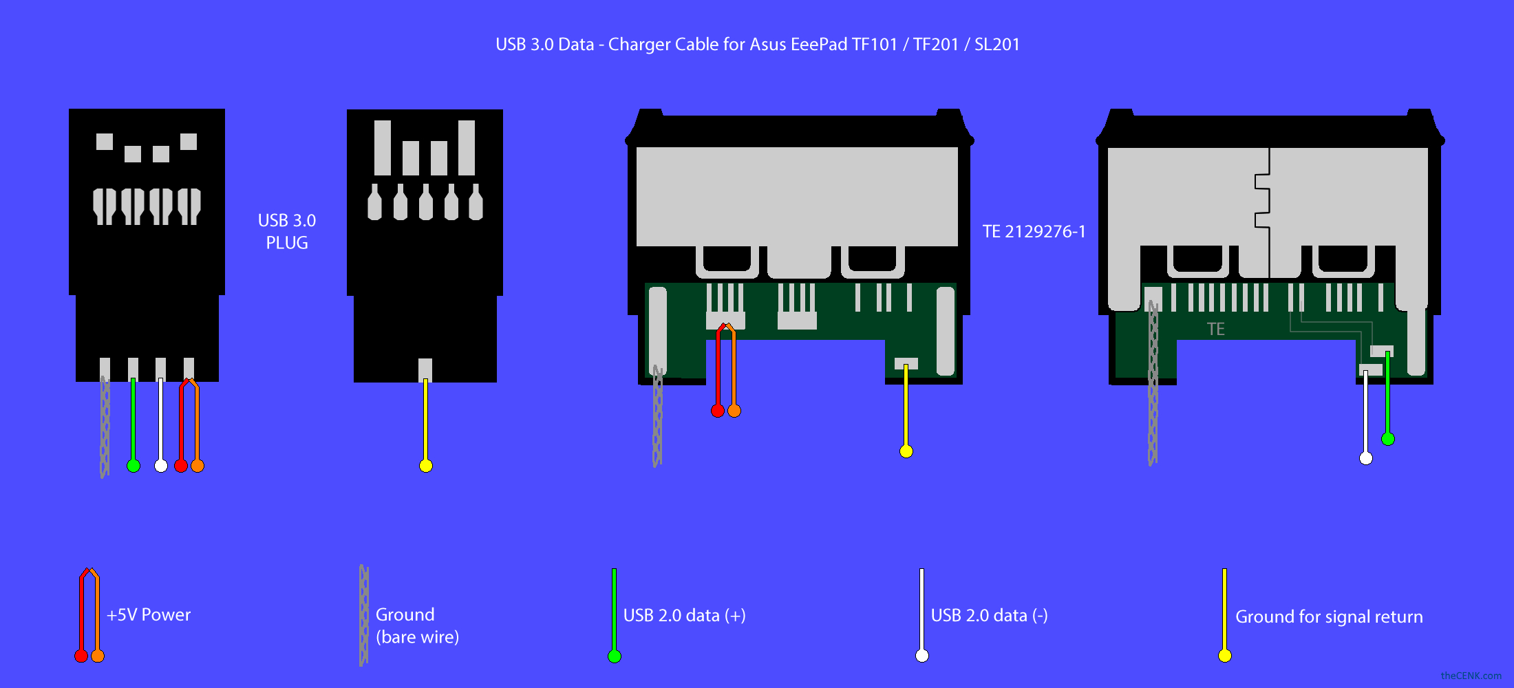 Usb 3.0 Data – Charger Cable For Asus Eeepad Tf101 / Tf201 / Sl201 - Wiring Diagram Usb A To A