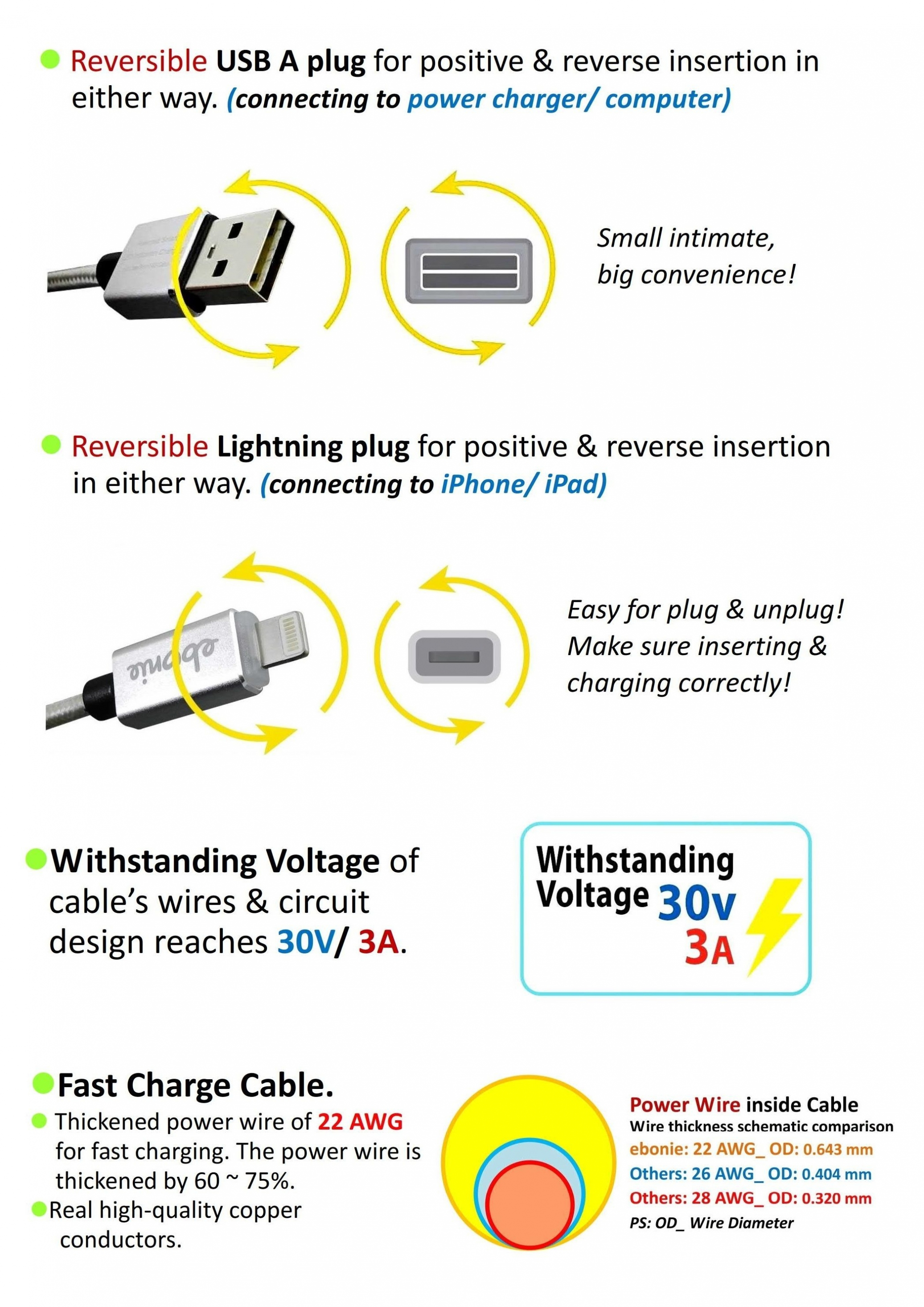 Micro Usb Cable Wiring Diagram Active Power