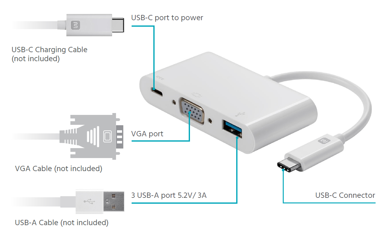 Usb 3.1 Male Type_C To Vga (D-Sub / Hd15) Female + Usb 3.1 Female - Usb 3 Multiport Wiring Diagram