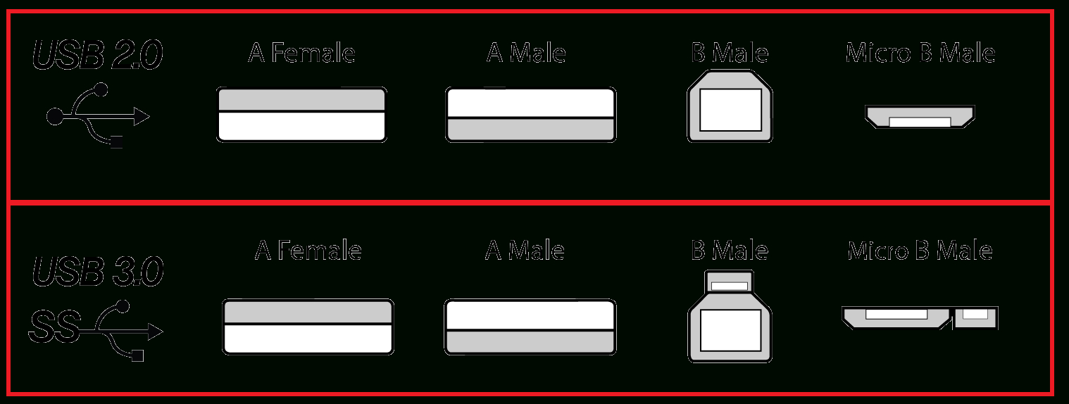 Usb 3 Receptacle Schematic Symbol - Not Lossing Wiring Diagram • - Usb Receptacle Wiring Diagram
