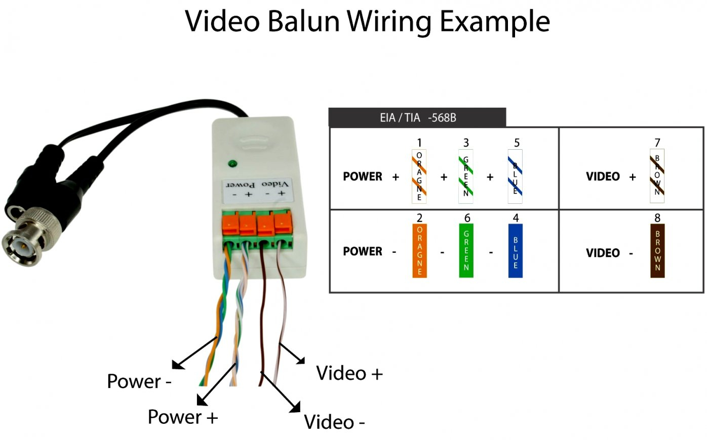 Usb 30 Balun Wiring Diagram | Wiring Diagram - Usb Printer Cable Wiring Diagram