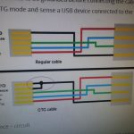 Usb 5 Wire Diagram | Wiring Library   Usb Adapter Wiring Diagram
