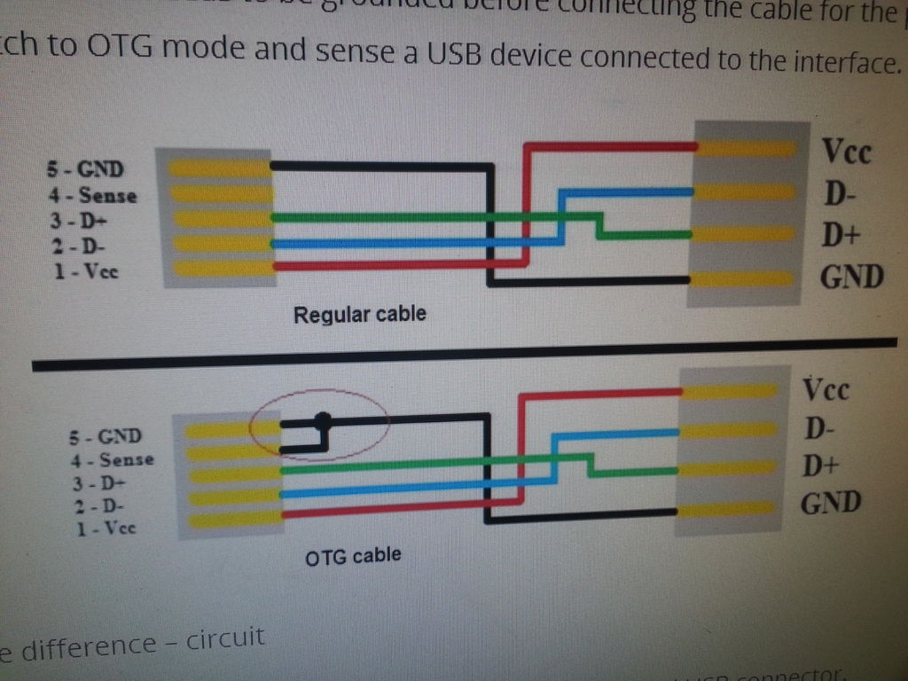 Usb 5 Wire Diagram | Wiring Library - Usb Adapter Wiring Diagram