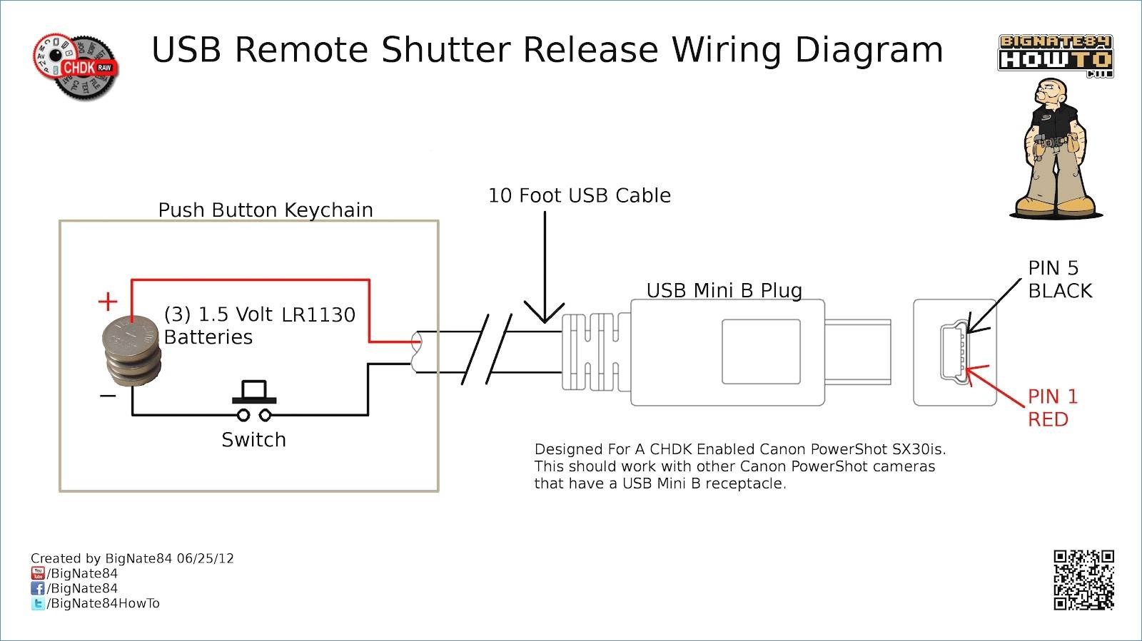 Usb B Wiring Diagram | Wiring Library - Usb Wiring Diagram For Cam