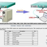 Usb Câble Console Pour Cisco Routeurs Vers Fiche Rj45 Avec Puce   Dell 9 Pin Serial To Usb Wiring Diagram
