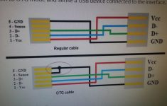usb wiring color code best part of wiring diagramusb female wiring diagram wiring diagrammicro usb to hdmi circuit diagram usb wiring diagramusb cable wire
