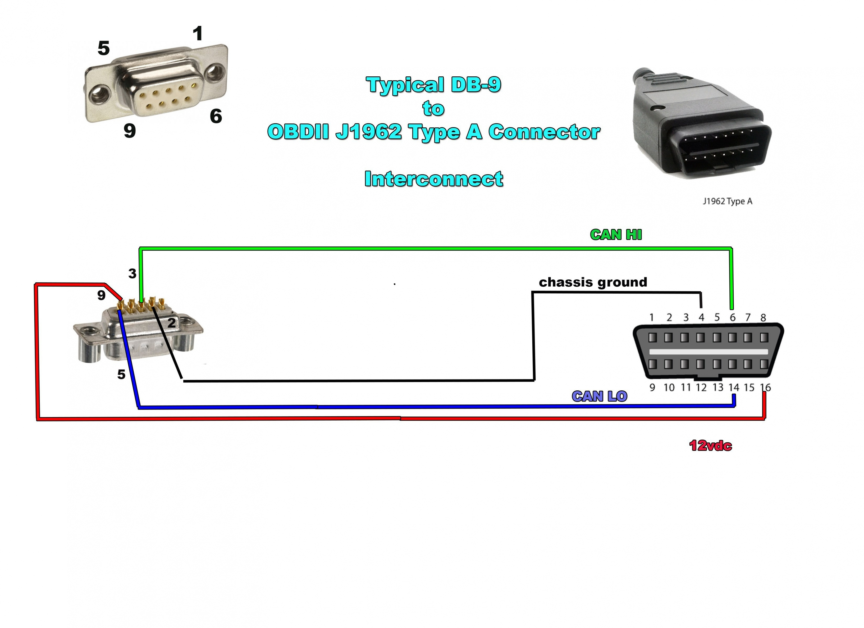Usb Cable Wiring Diagram – Famous Usb Type A Wiring Diagram Motif - Wiring Diagram Of A Usb Cable