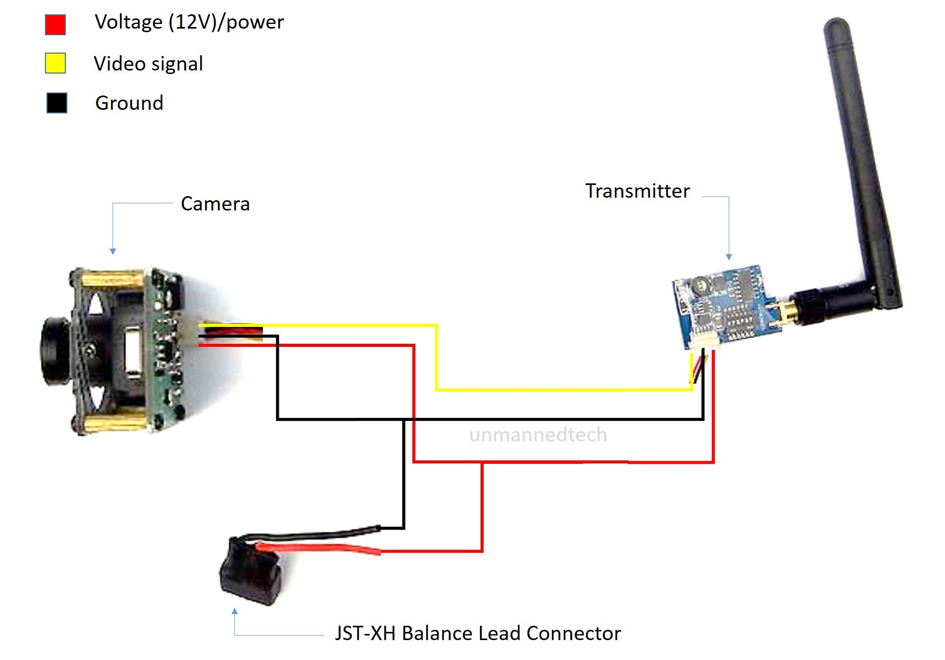 Usb Camera Wiring Diagram | Manual E-Books - Usb Camera Wiring Diagram