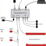Usb Car Charger Wire Diagram | Wiring Library   Usb Car Charger Wiring Diagram