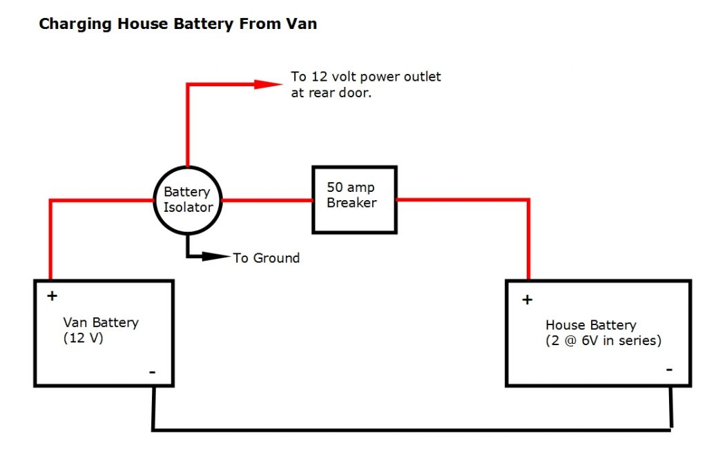 Usb Car Charger Wire Diagram
