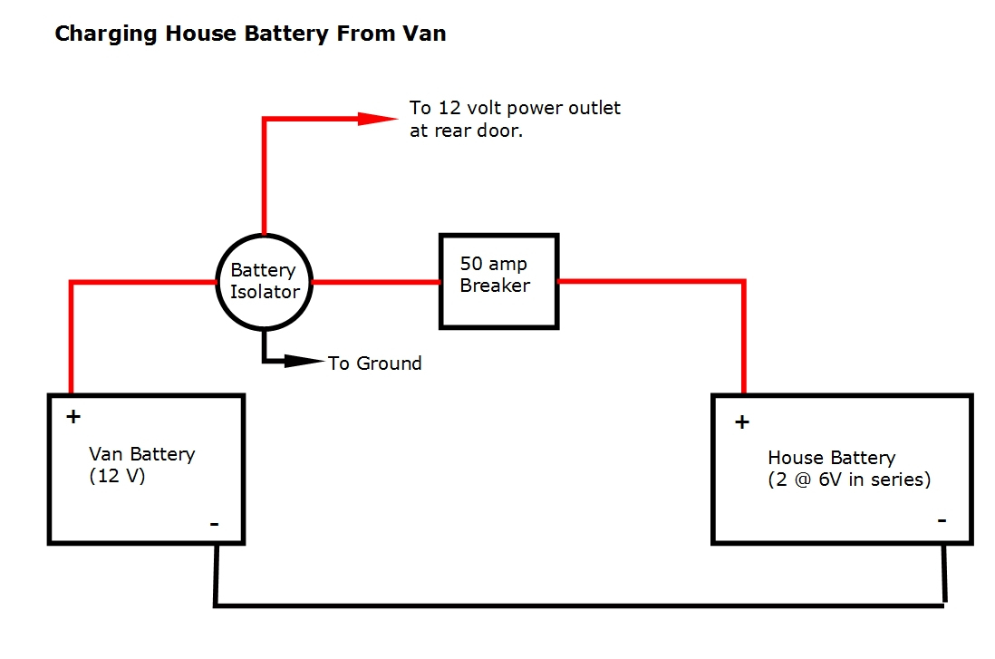 Usb Car Charger Wire Diagram | Wiring Library - Usb Charger Wiring 12V Diagram