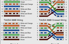 Usb Ethernet Crossover Cable Wiring Diagram | Wiring Diagram – Ethernet To Usb Wiring Diagram