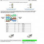 Usb Ethernet Crossover Cable Wiring Diagram | Wiring Diagram   Ethernet To Usb Wiring Diagram